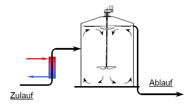 stärke holzbalkendecke für biogasanlage